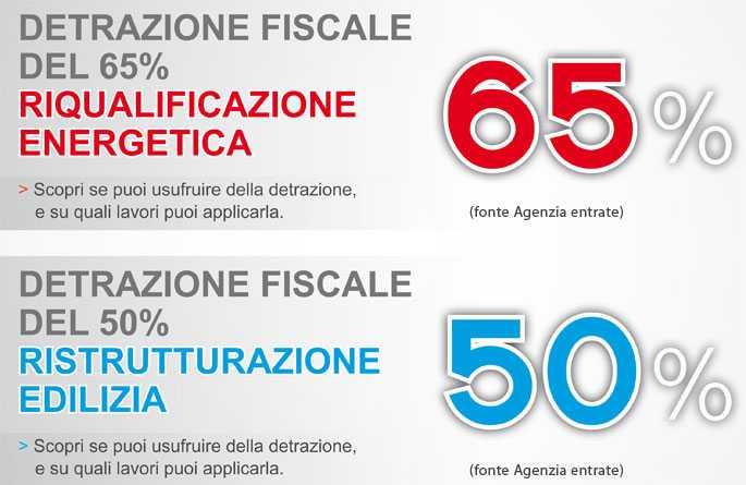 detrazione fiscale del 50% e 65%