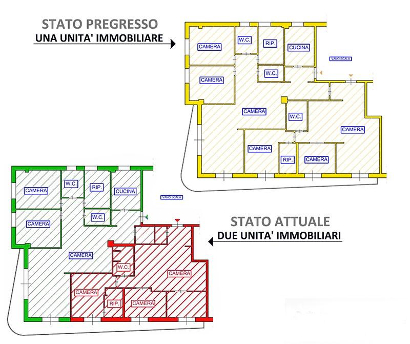 Frazionamento unit immobiliare abitazione negozio ufficio - Unita immobiliare ...